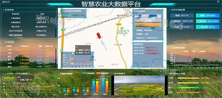 农业大数据云平台